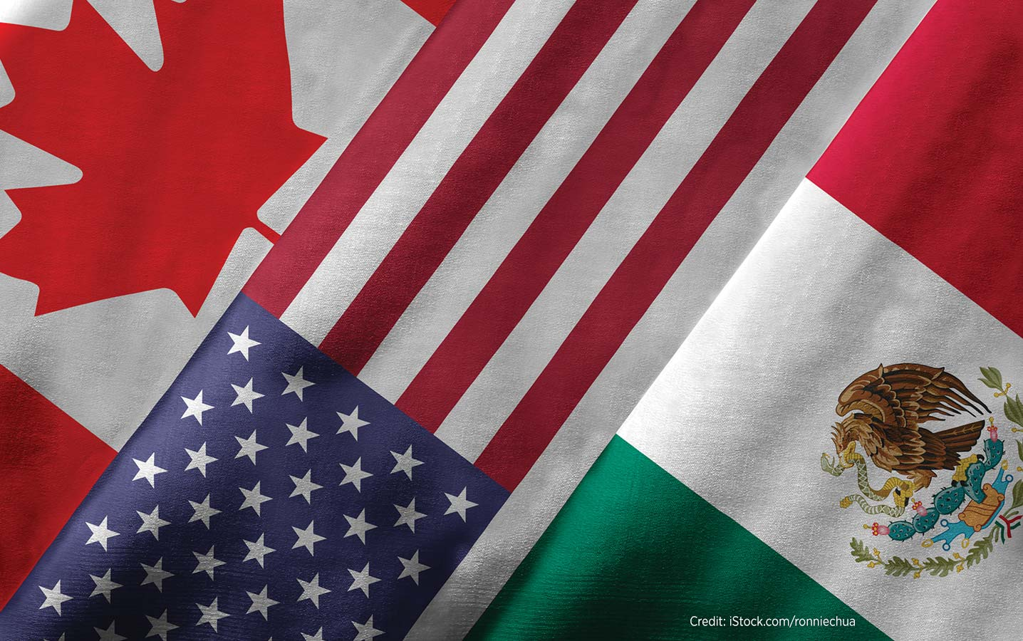 Flags of Canada, U.S.A and Mexico