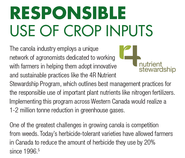 Responsible use of Crop Inputs